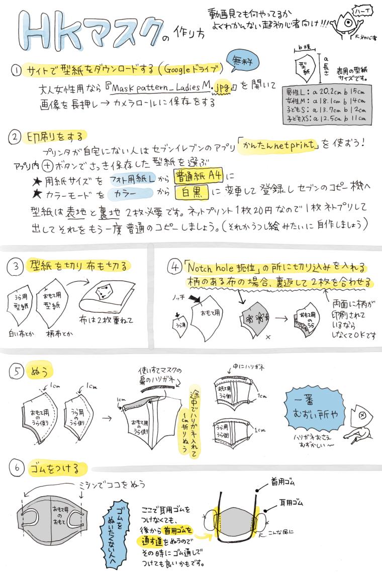 HKマスクの作り方手順2