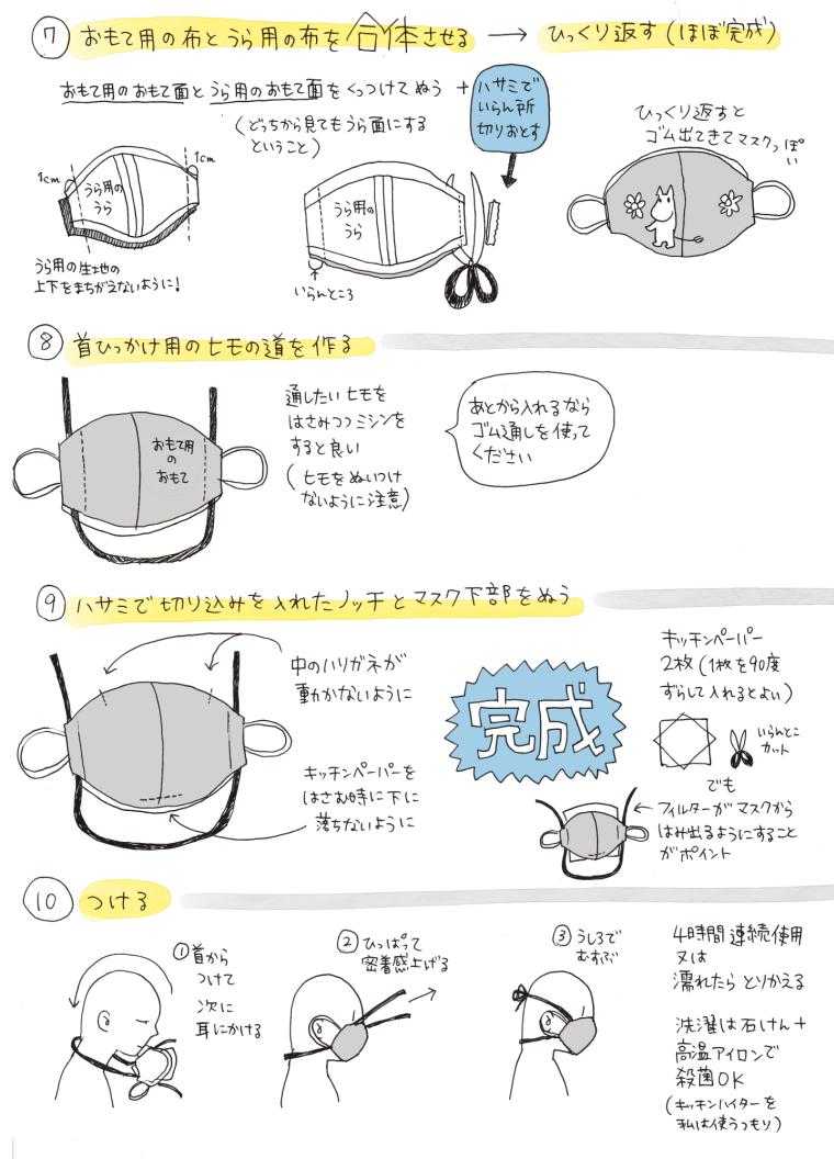 HKマスクの作り方手順3