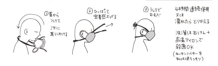 香港マスクの付け方