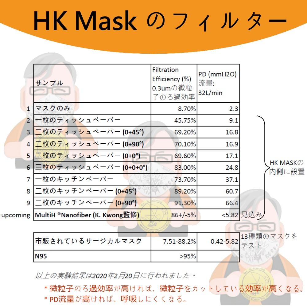 HKMaskのフィルター1
