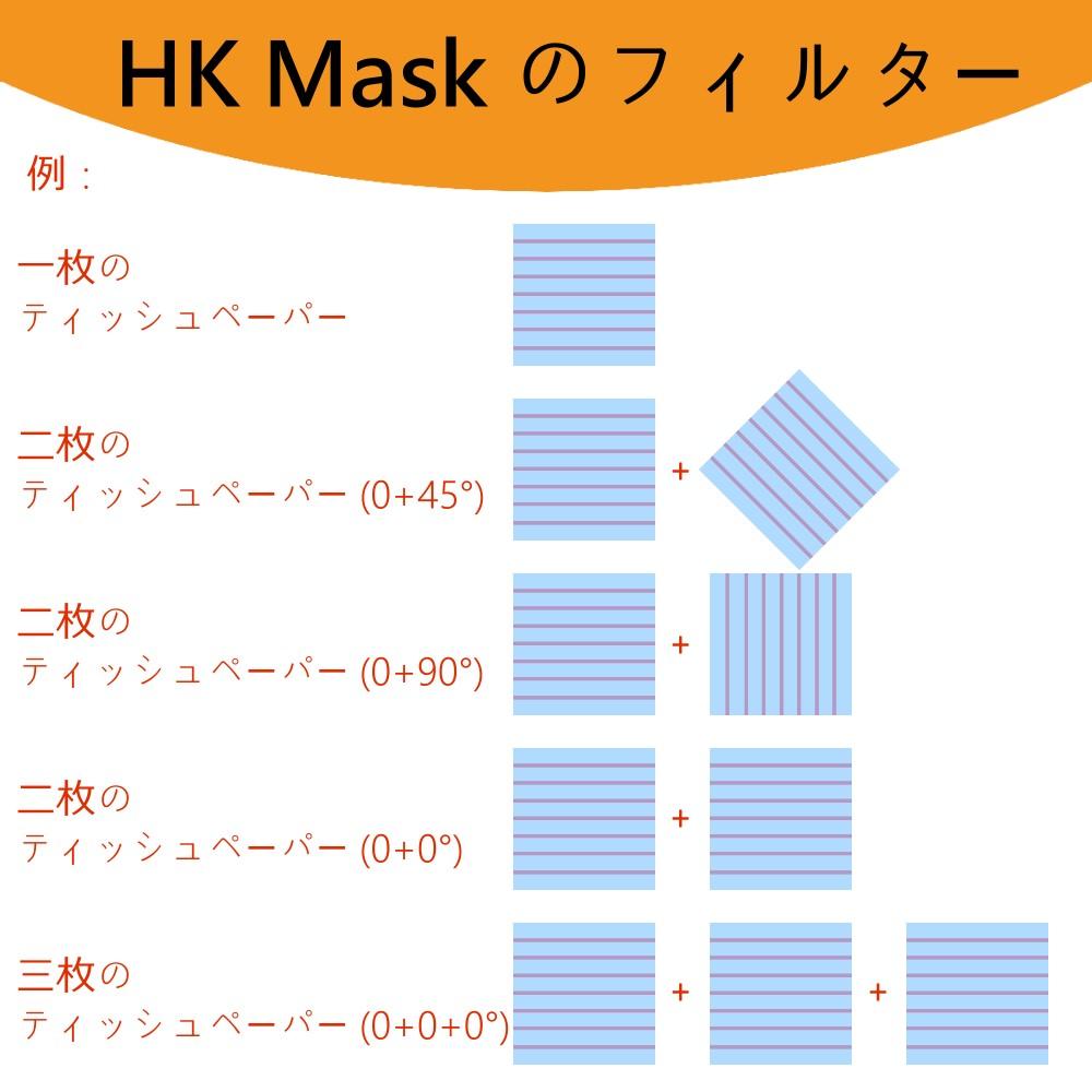 HKMaskのフィルタ2